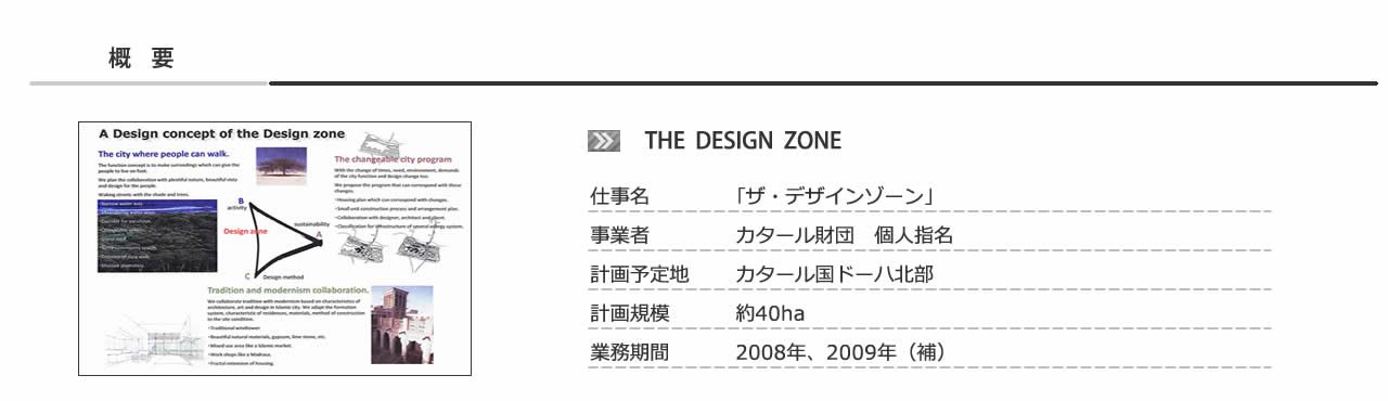 The Design Zoneの概要